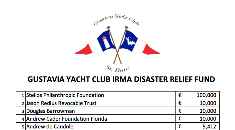 IRMA Disaster Relief Fund
